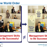 Training Managers Who Manage Telecommuters is Key to The Whole Team's Success(May, 2009)