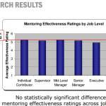 Social Learning through e-Mentoring(Aug, 2009)