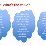 Connecting the Organizational Dots-Adding Unexpected Value 1