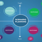 Scenario Planning ELE partnering with The Regis Company web