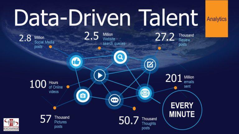 Data-Driven-Talent